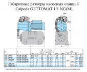 Насосная станция Calpeda GETTO-MAT 1/1 NG 7/22/A/20 (8050005D000) №2