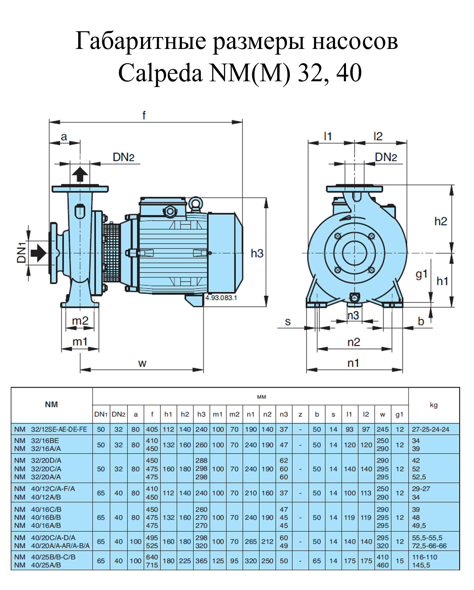 ����� ������������� Calpeda NM 40/25A/B