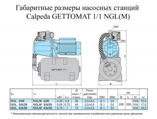 Насосная станция Calpeda GETTO-MAT 1/1 NGLM 3/A/20 (80500430000)