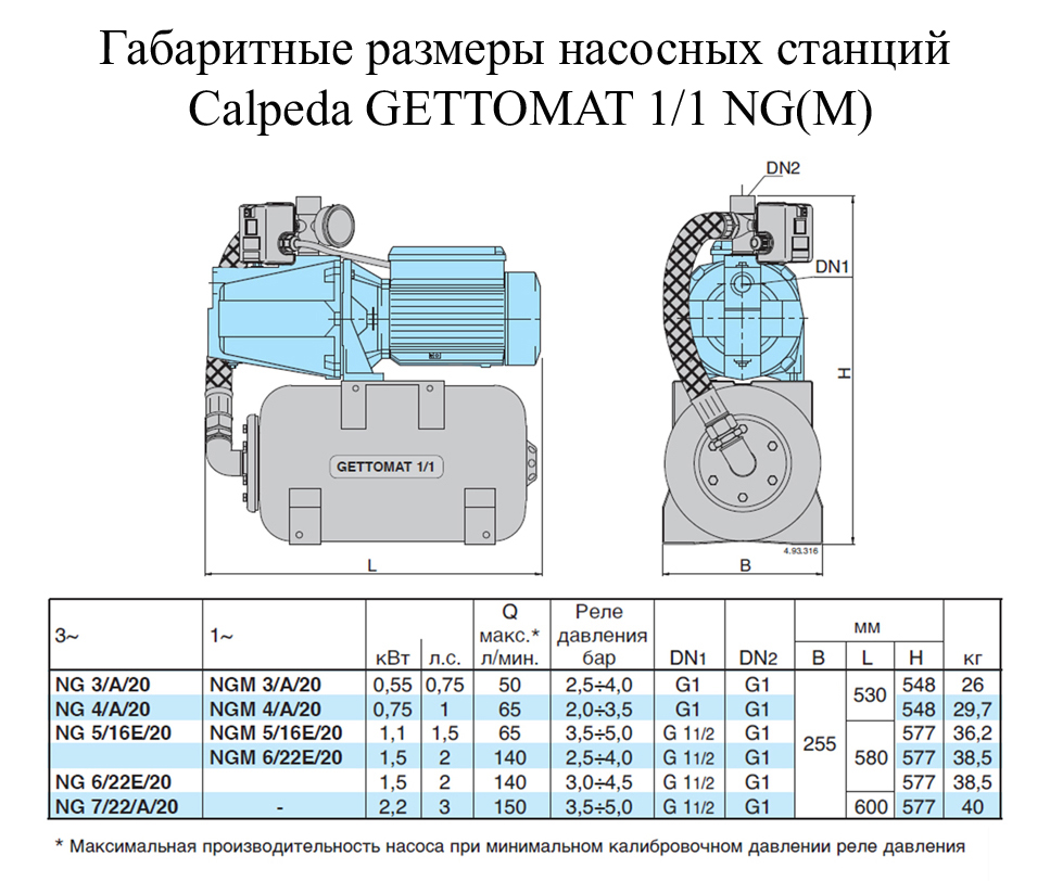 Насосная станция Calpeda GETTO-MAT 1/1 NG 7/22/A/20 (8050005D000)