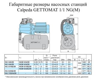 Насосная станция Calpeda GETTO-MAT 1/1 NG 4/A/20 (80500042000)