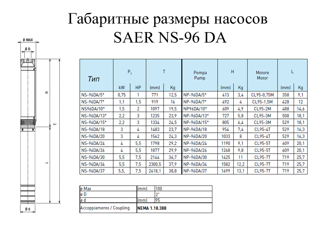 ����� ���������� SAER NS96-DA/18 CL95
