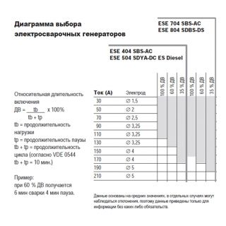 Генератор бензиновый ENDRESS ESE 704 SBS-AC (704 SBS-AS)