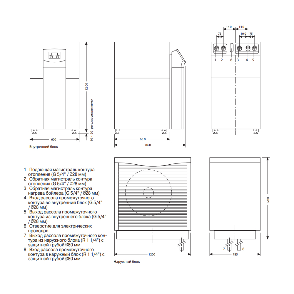 �������� ����� Vaillant geoTHERM VWL 141/3 S