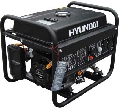 Генератор бензиновый на 8 квт генератор бензиновый wolsh 3000 инструкция