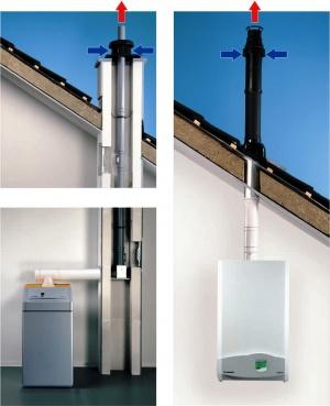 Дымоход конденсационный котел установка дымохода через потолок своими руками